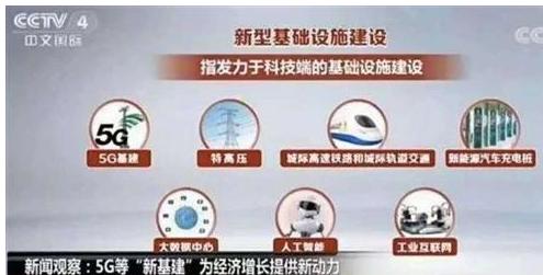 如何加(jia)快(kuai)5G網絡數據(ju)中心等(deng)新基(ji)建(jian)的發展(zhan)進(jin)度