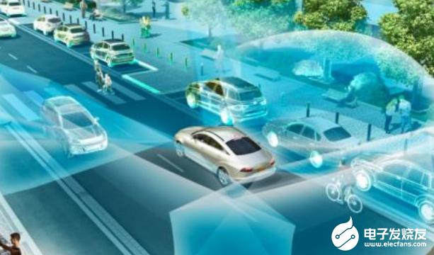 激光雷达对自动驾驶的不可或缺 跨国零部件巨头争先...