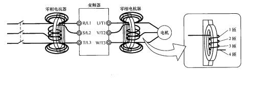 变频器抗干扰安装布线措施