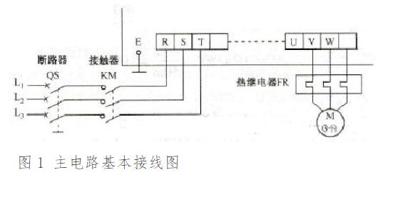 变频器输出和控制电路导线线径选择