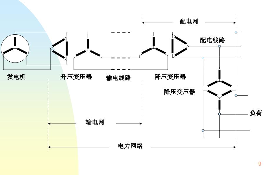 清华大学电力系统分析课件资料合集免费下载