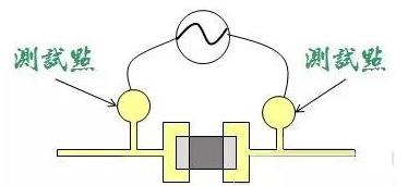 在电路板上设置测试点的目的是什么