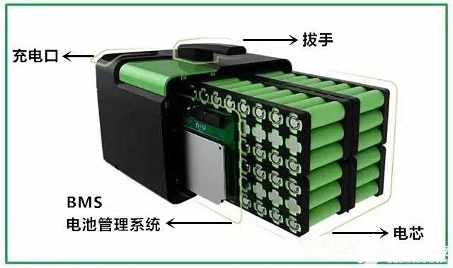 哪些导热界面材料适用于新能源汽车电池系统中呢?