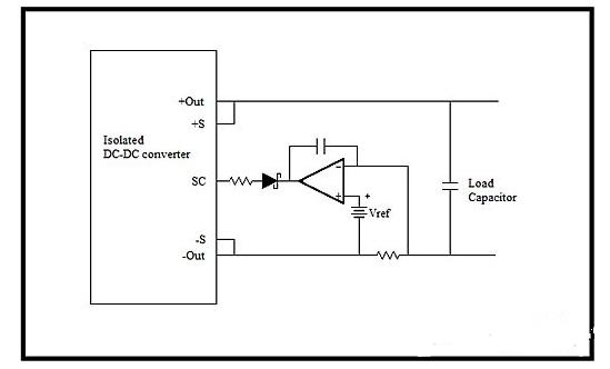 保持高效和可靠的设计的电源系统解决方案