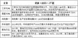疫(yi)情之(zhi)下,哪些應用領域迎來了機(ji)遇?