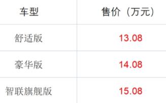 荣威2020款Ei5正式上市,配备52.5kWh...