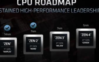 AMD Zen处理器确定采用5nm工艺,2022年前都会保持工艺优势
