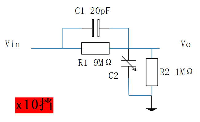示波器测量高频信号为什么要用x10档(二)