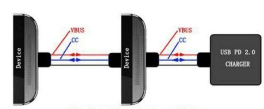 pd充电协议和qc可以混合吗