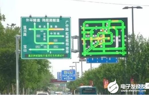城市交通控制系统发展 首先要了解这三个因素