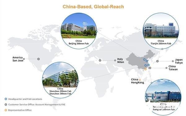 中芯國際7nm工藝年底問世 國產半導體核心技術將突破