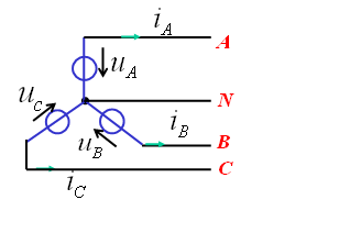 什么是相电流和线电流