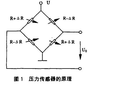 压力传感器的作用和原理及抗干扰的设计说明