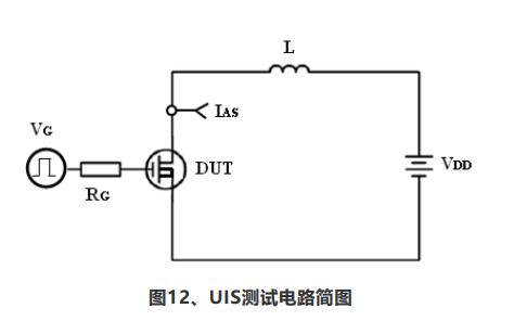 如何理解功率MOSFET的电特性参数