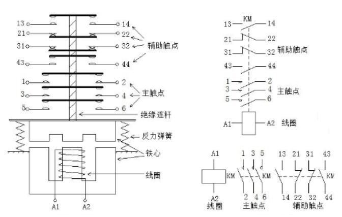 接触器的文字符号是什么_接触器的电气符号由什么组...