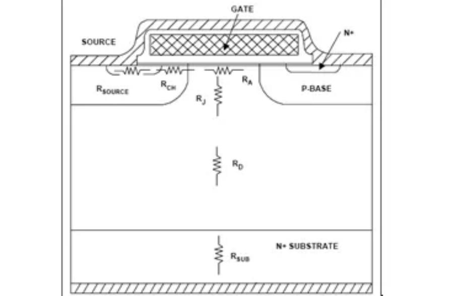 如何理解功率MOSFET规格书之静态参数的详细资料说明