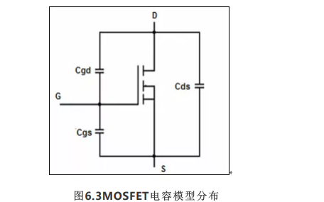 如何理解功率MOSFET规格书之动态参数的详细资料说明