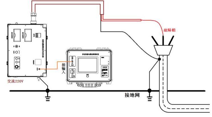 电缆故障测试仪接线方法及注意事项