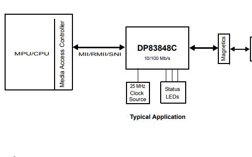 DP83848C以太网物理层收发器的数据手册免费下载