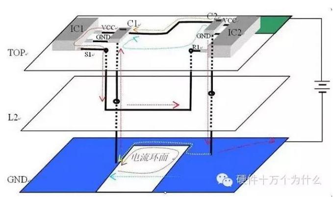 如何在PCB设计过程中对分割进行缝补