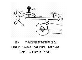 凸輪控制器操作手柄控制電動機的原理解析
