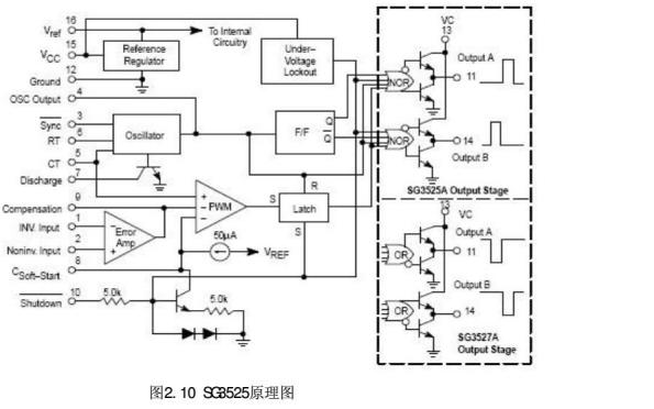 逆变焊机的电路设计基础大全