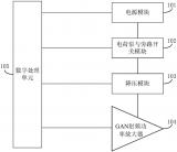 能讯半导体基站发射系统发明专利揭秘
