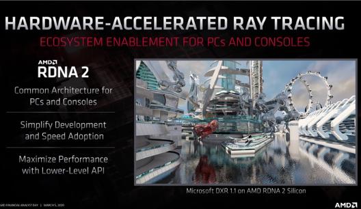 AMD RDNA 2架构显卡光线追踪图公布,在上...