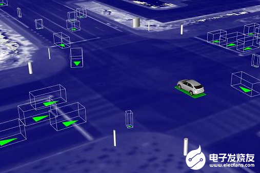 特斯拉未必能像苹果那般 在自动驾驶领域胜过谷歌