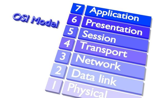 計算機網絡的七層OSI參考模型