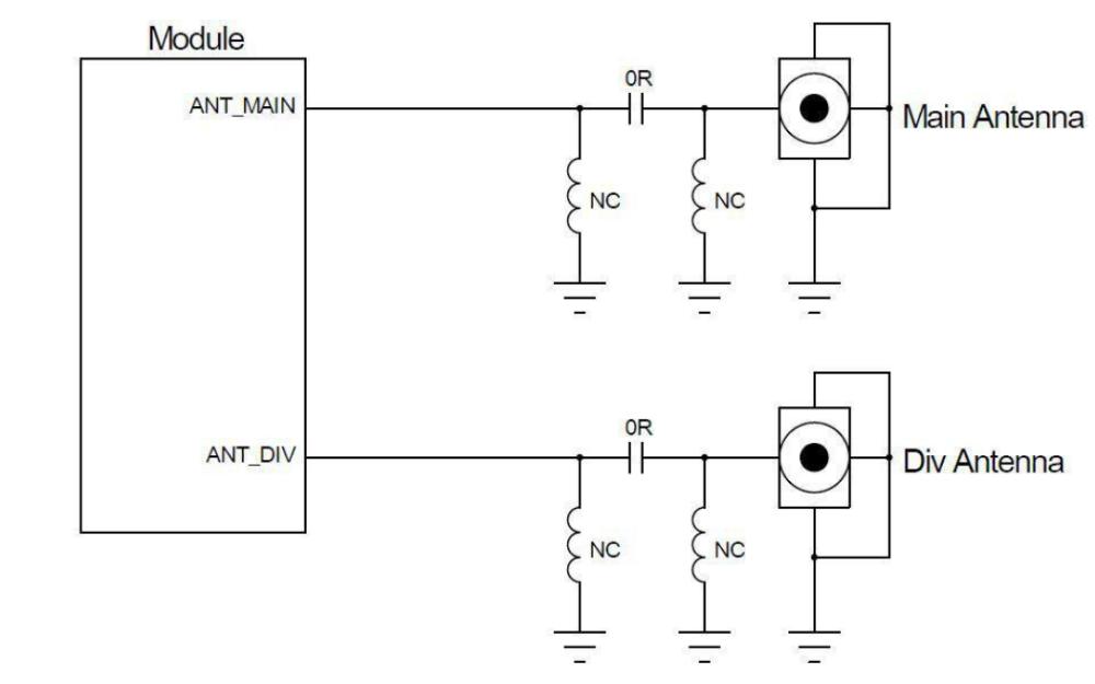 如何實現模組射頻PCB的設計