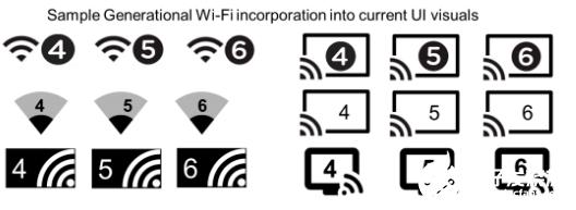 新的WiFi 6将带来很多新体验 甚至改写智能家...