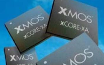 全新可编程SoC架构,ARM和FPGA的互补