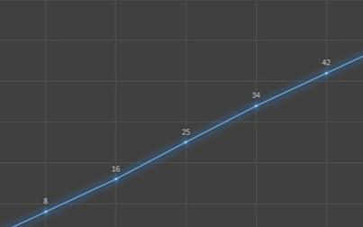 vivo Z6性能配置对比realme Q和红米Note8的电池续航时长