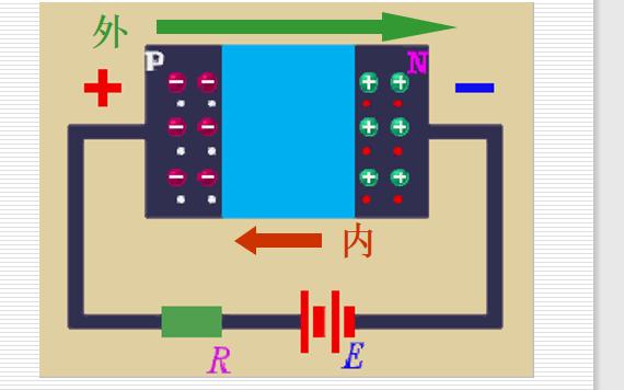 半導體二極管及應用電路的詳細資料說明