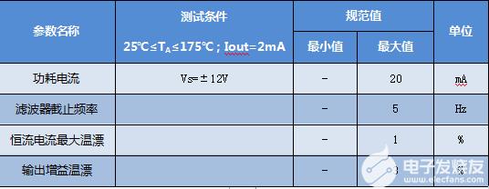 石油测井课题高温恒流源模块介绍