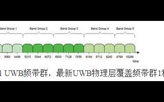 如何使用系统级芯片实现UWB无线链路的设计与研究