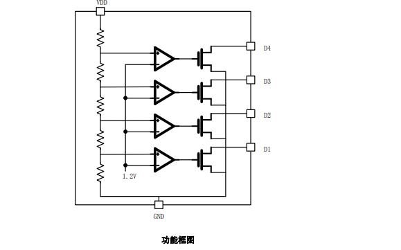 YJ60A单节锂电池电量指示芯片的数据手册免费下载