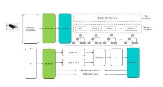 平安科技聲紋識別助力生物識別呈綜合化發展
