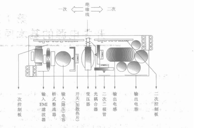精能开关电源设计PDF电子书免费下载