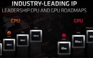 AMD下一代RDNA3架構或將采用5nm工藝,官...