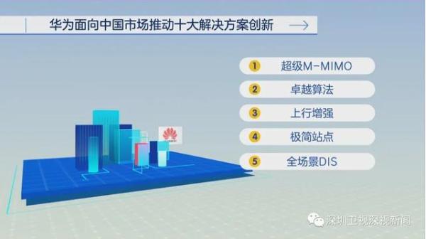 华为发布了一系列5G最新产品助力中国5G网络建设