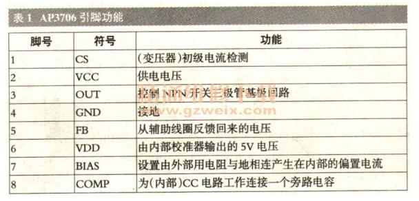 AP3706高性能AC/DC转换径制芯片