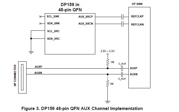DP159作为显示端口重定时器的应用手册详细说明
