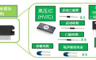 基于IMST技术的IPM模块解决白家电的设计问题