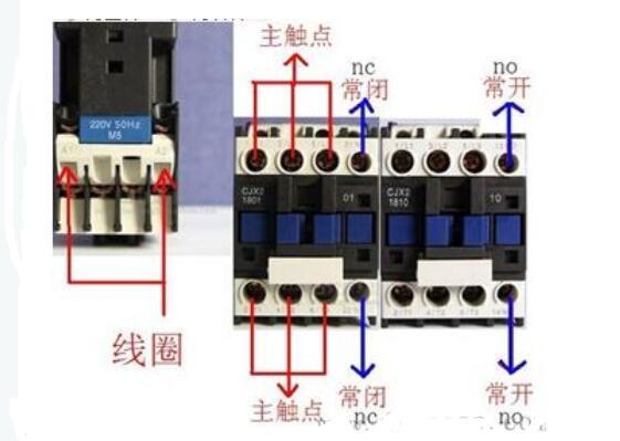 接触器常开和常闭图解_交流接触器常开常闭接线