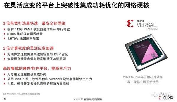赛灵思正式推出Versal Premium 可提供比当前FPGA高达三倍的吞吐量