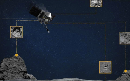 NASA使用NFT的导航方法来寻找小行星的着陆点