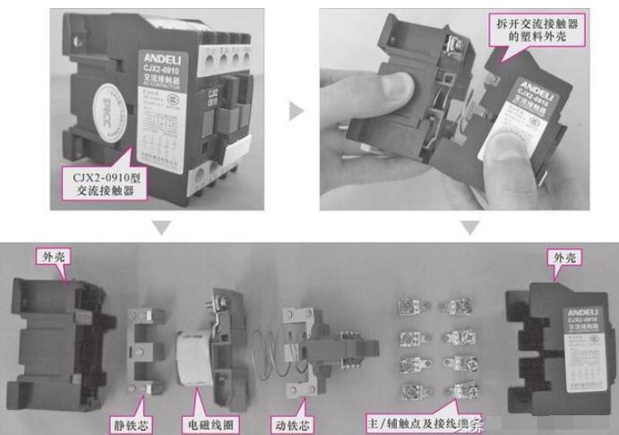 接触器实物结构图_接触器内部原理图