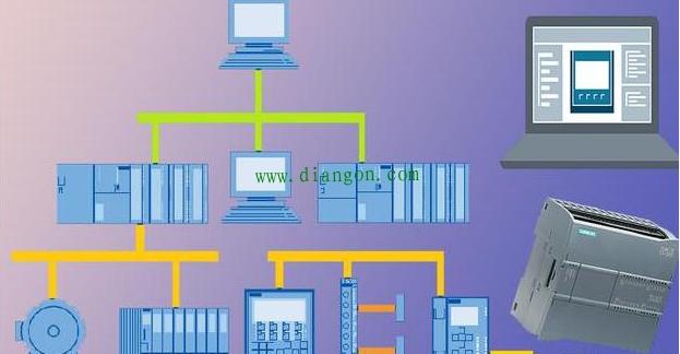 西门子PLC通信协议这么多种,到底哪些是必修?
